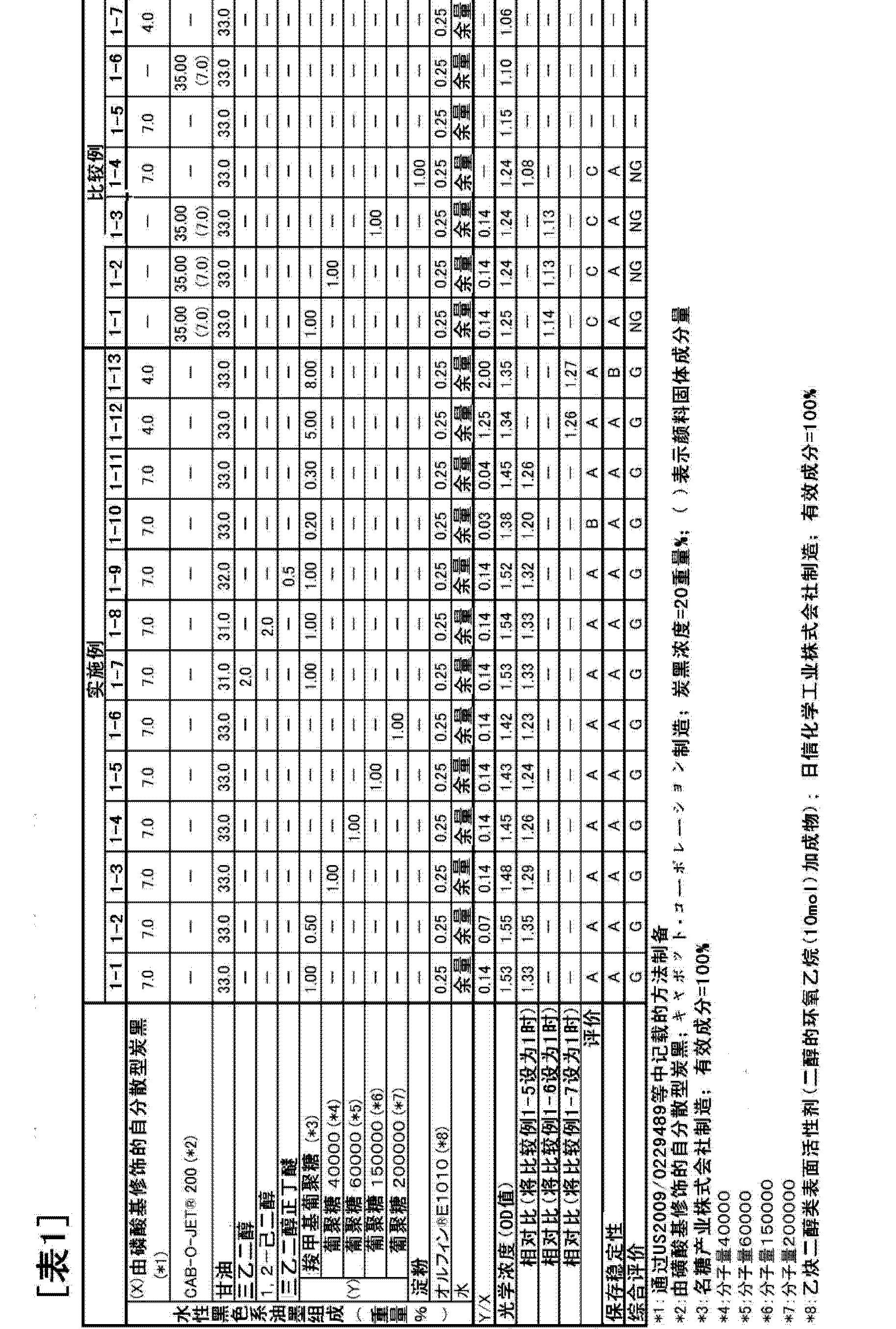 Figure CN104910692AD00161