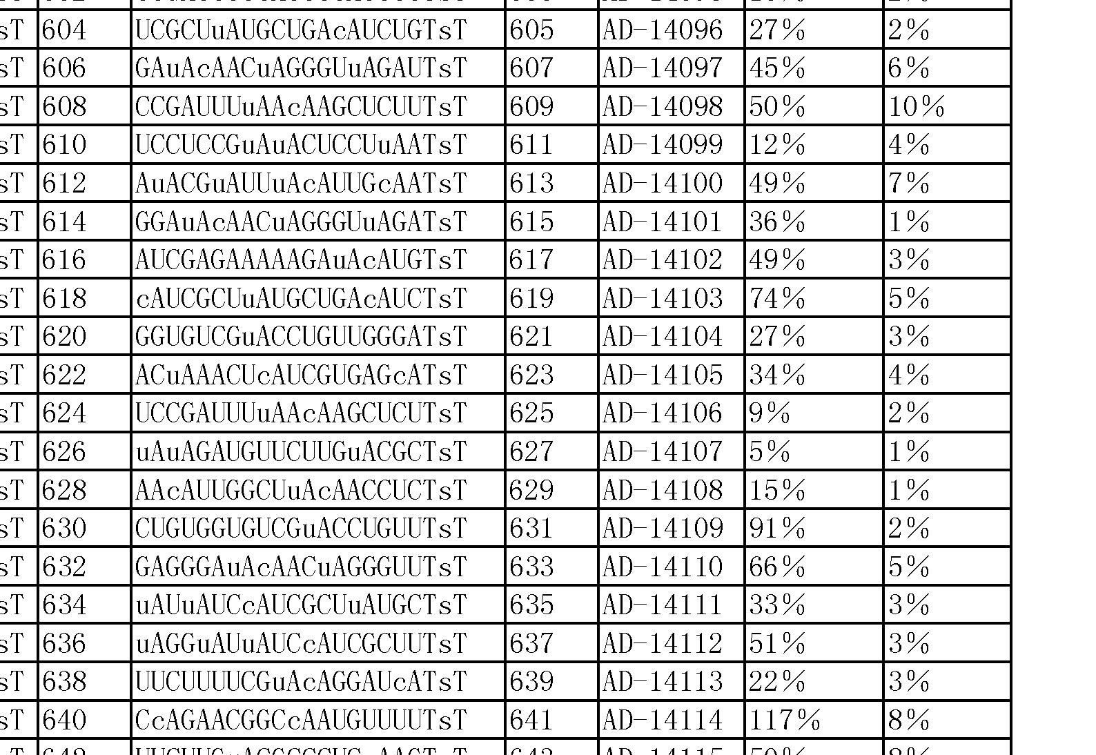 Figure CN101448849BD00551