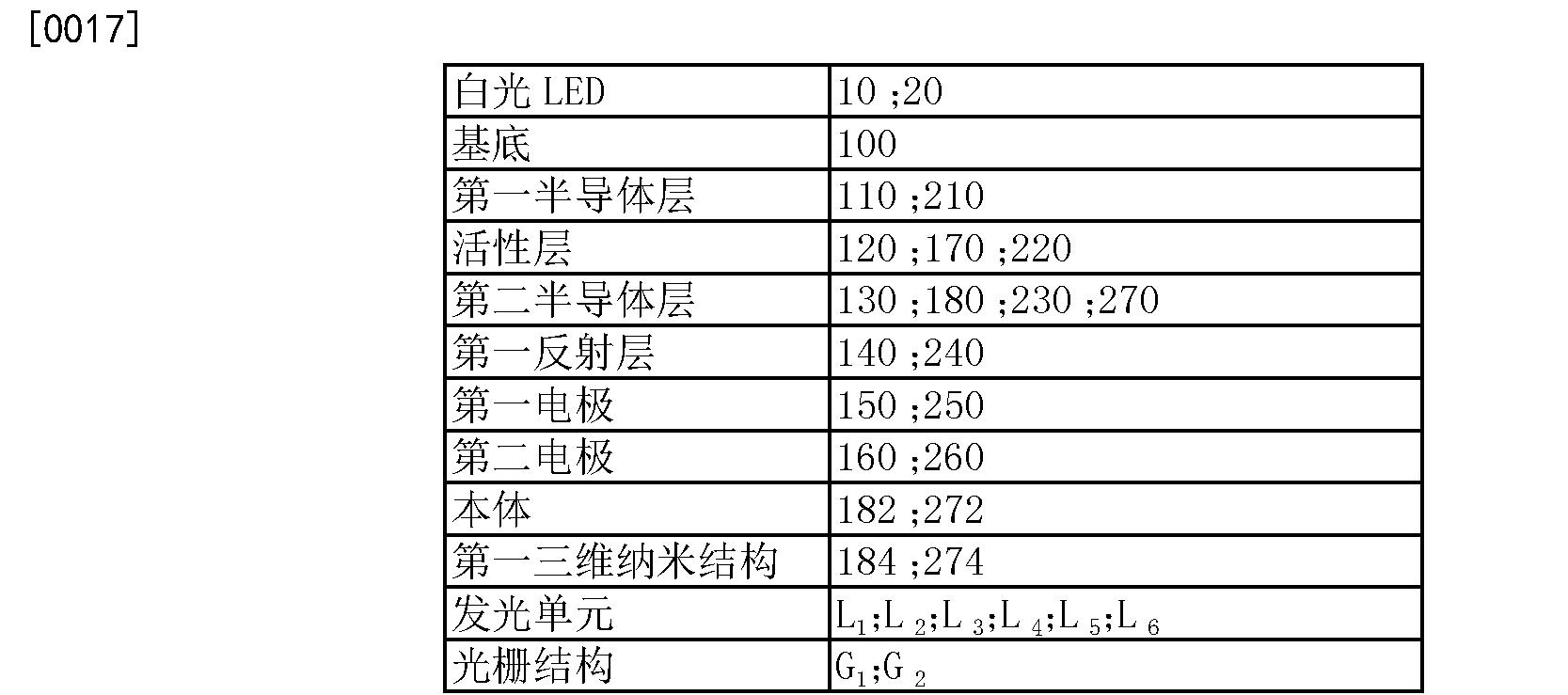 Figure CN103367570BD00051