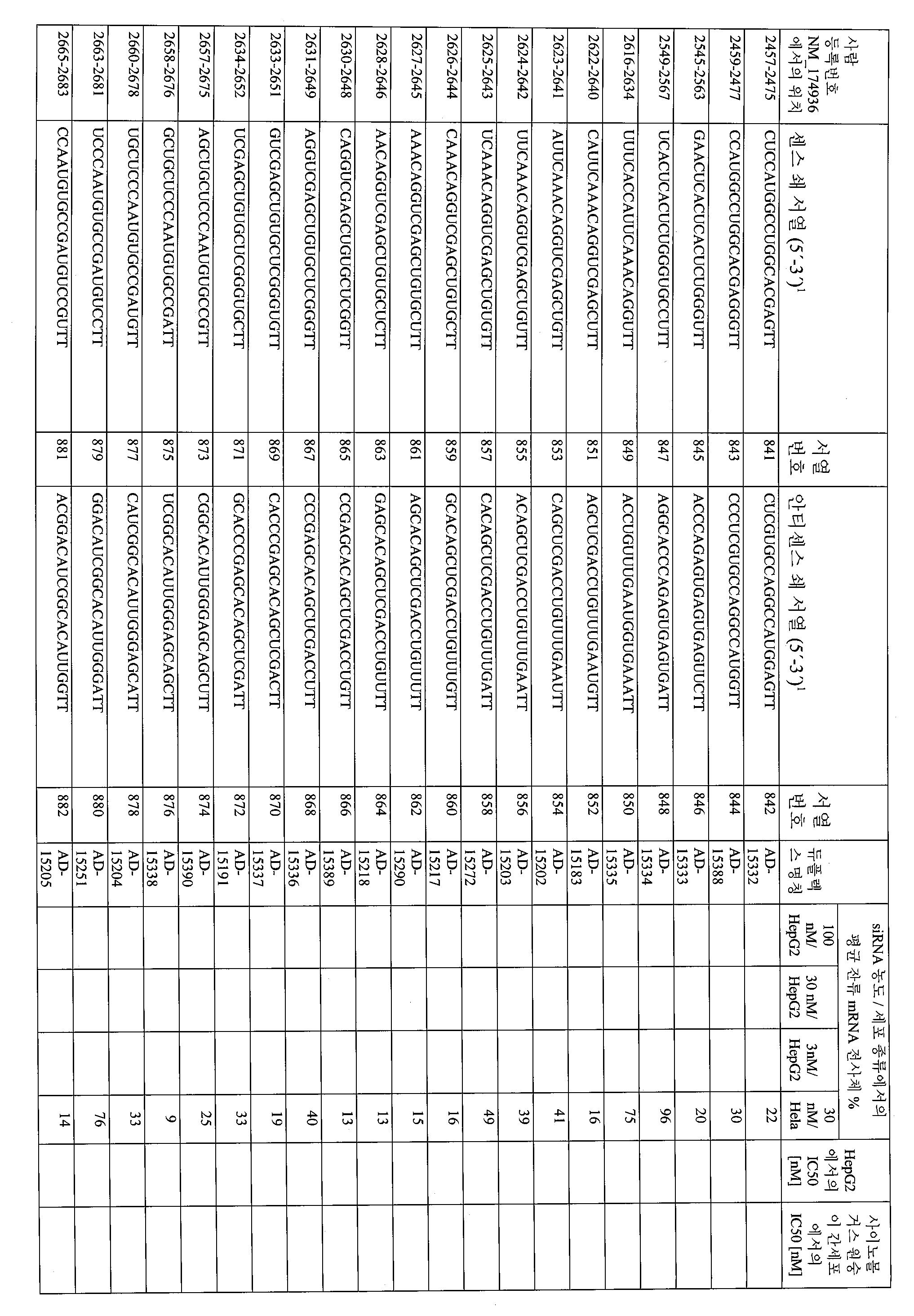 Figure 112008085095997-pct00032