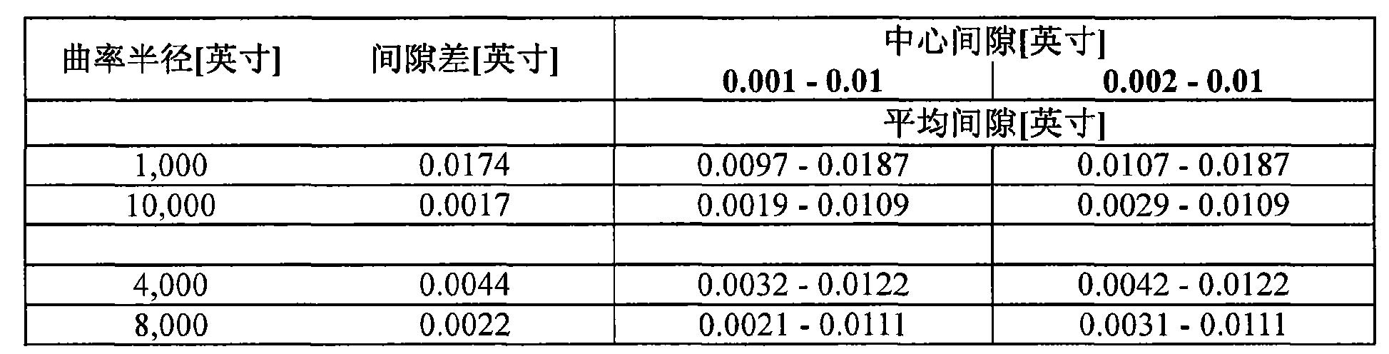 Figure CN102246287BD00111