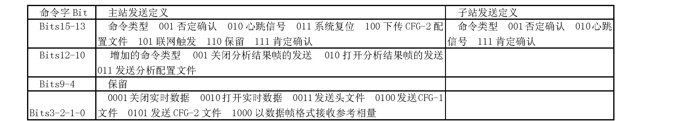 Figure CN101458286BD00112