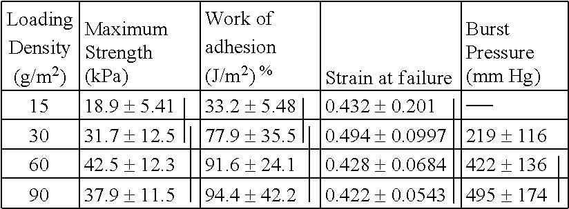 Figure US09320826-20160426-C00003