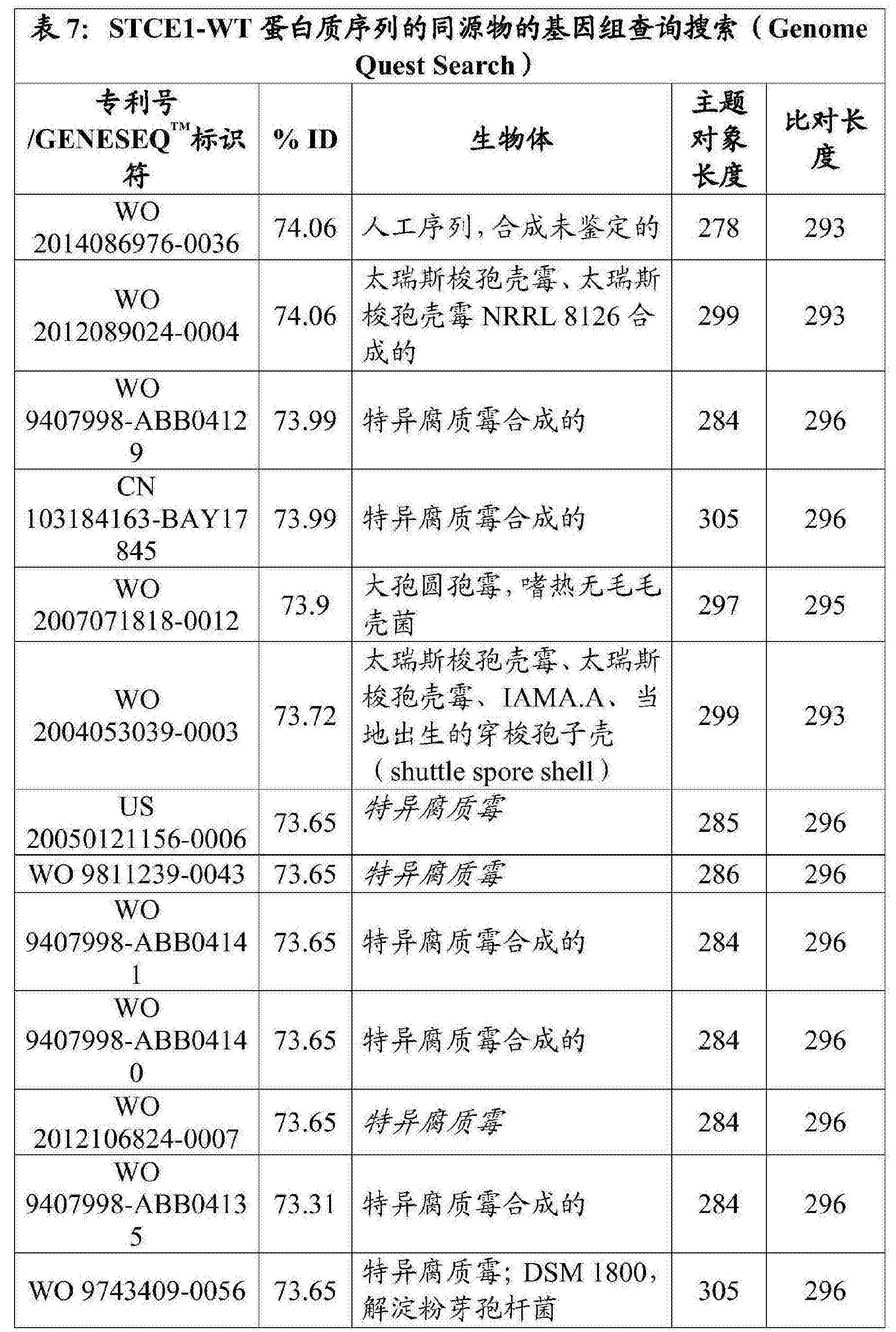 Figure CN108699543AD00391
