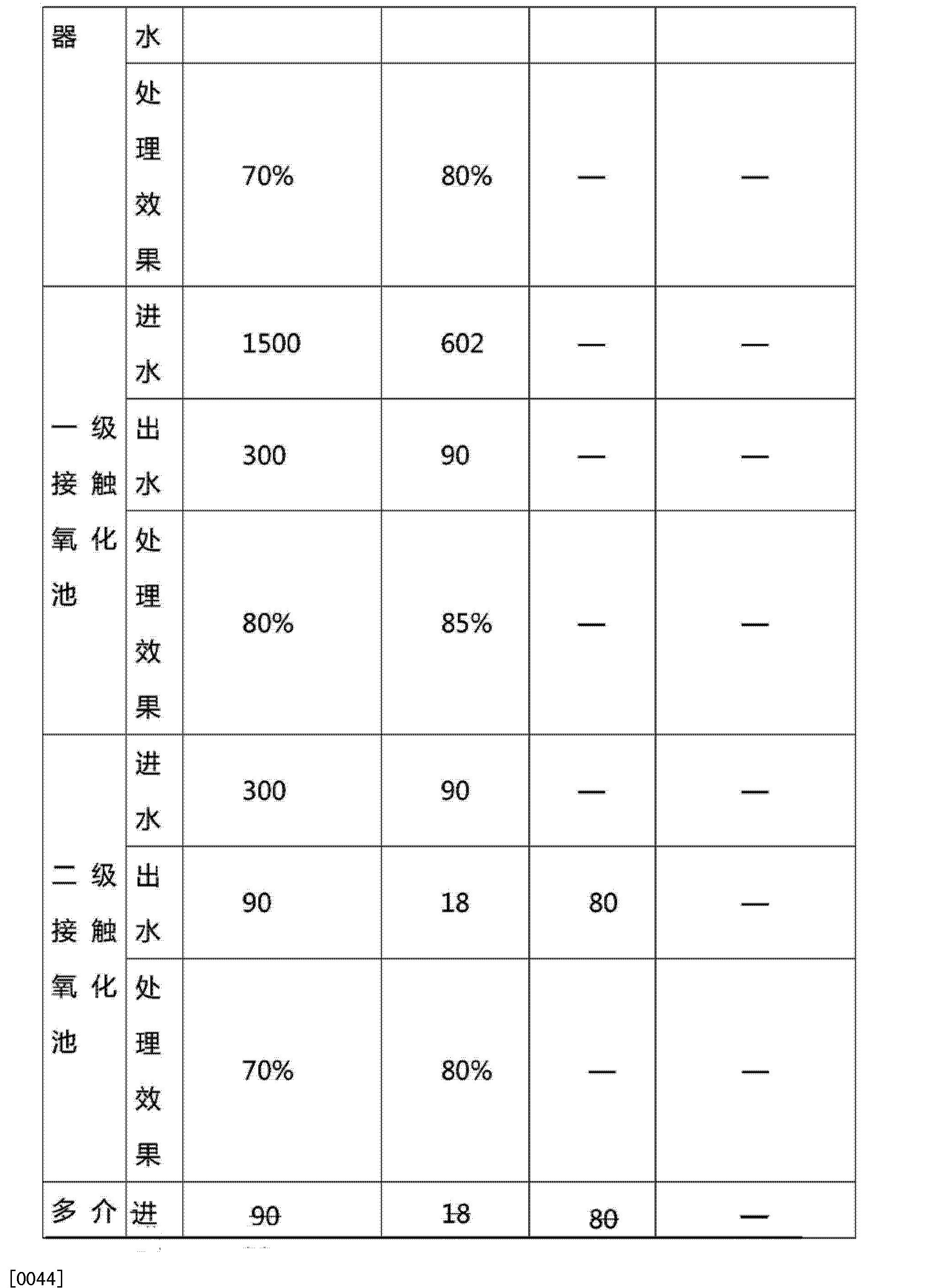 Figure CN103613244BD00091