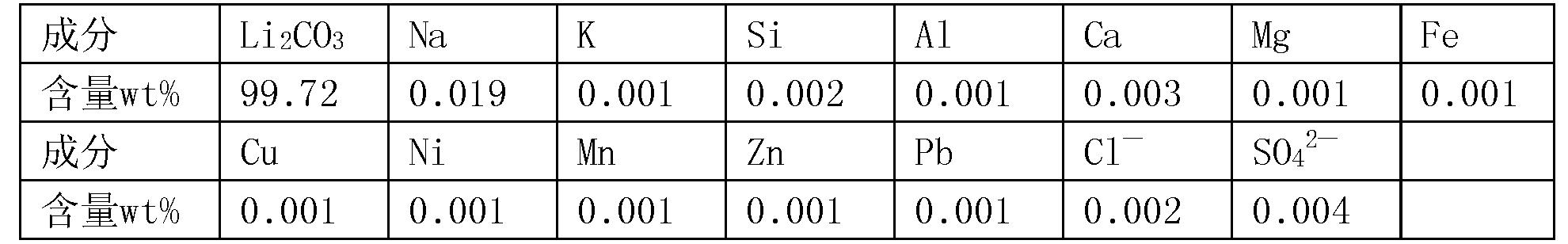 Figure CN104241724BD00082