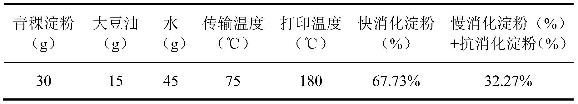 Figure PCTCN2017112099-appb-000004