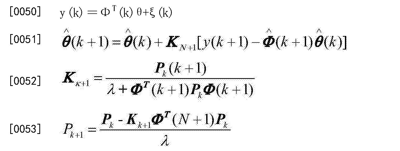 Figure CN104833898BD00062