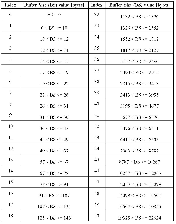Figure 112018018224325-pct00002