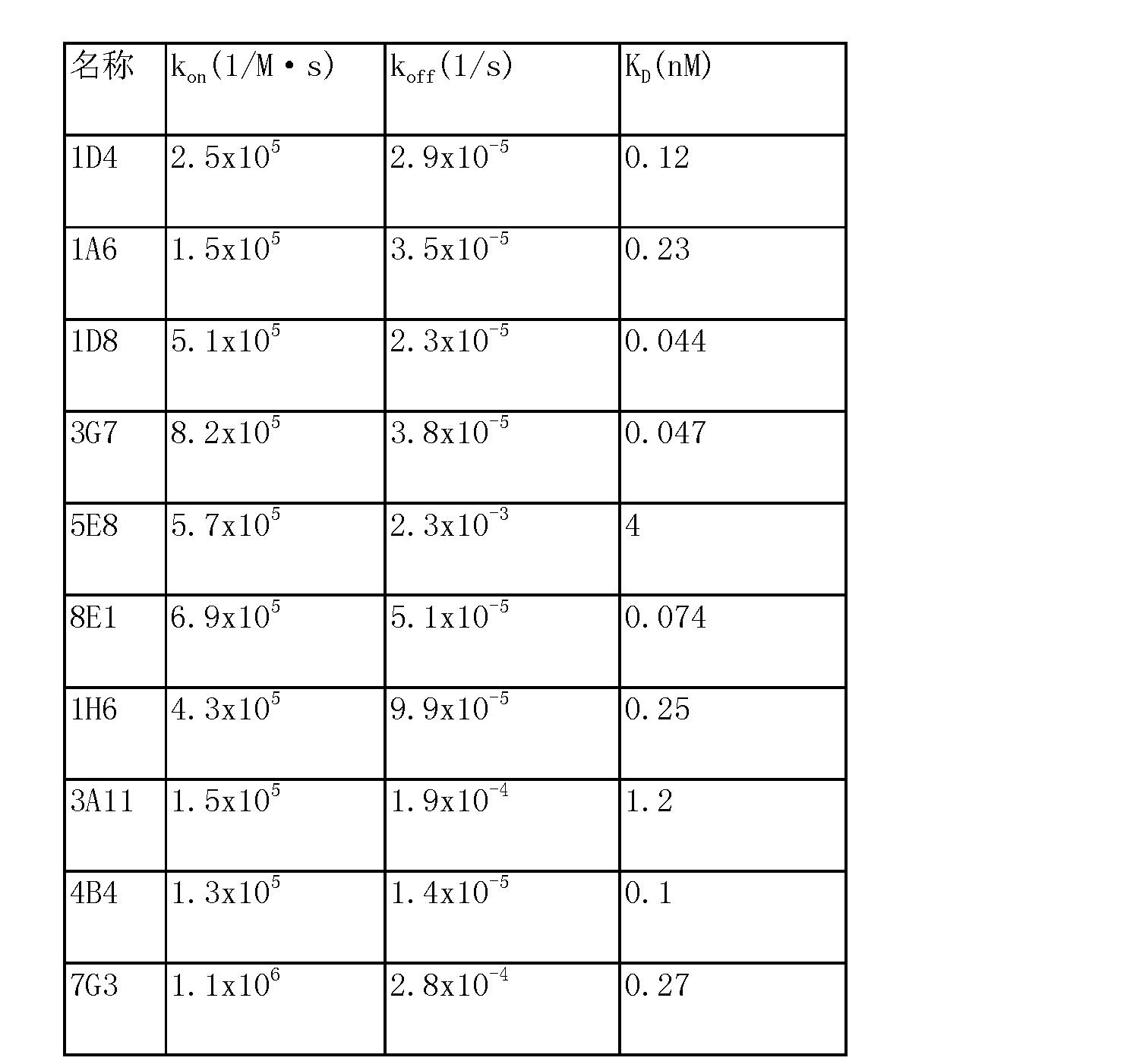 Figure CN103145838AD00731