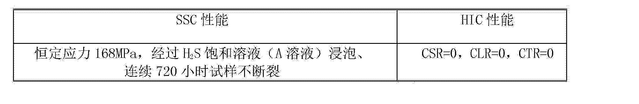Figure CN102367550BD00091
