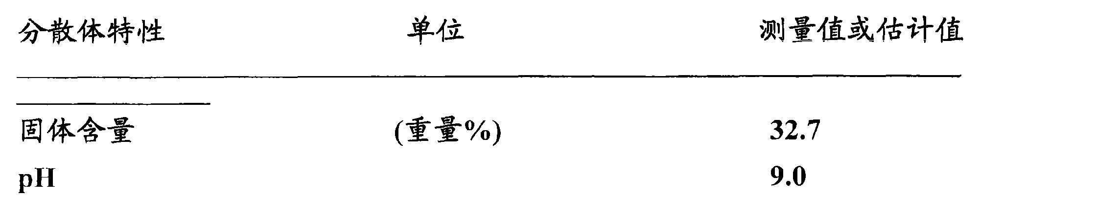 Figure CN101778870BD00251