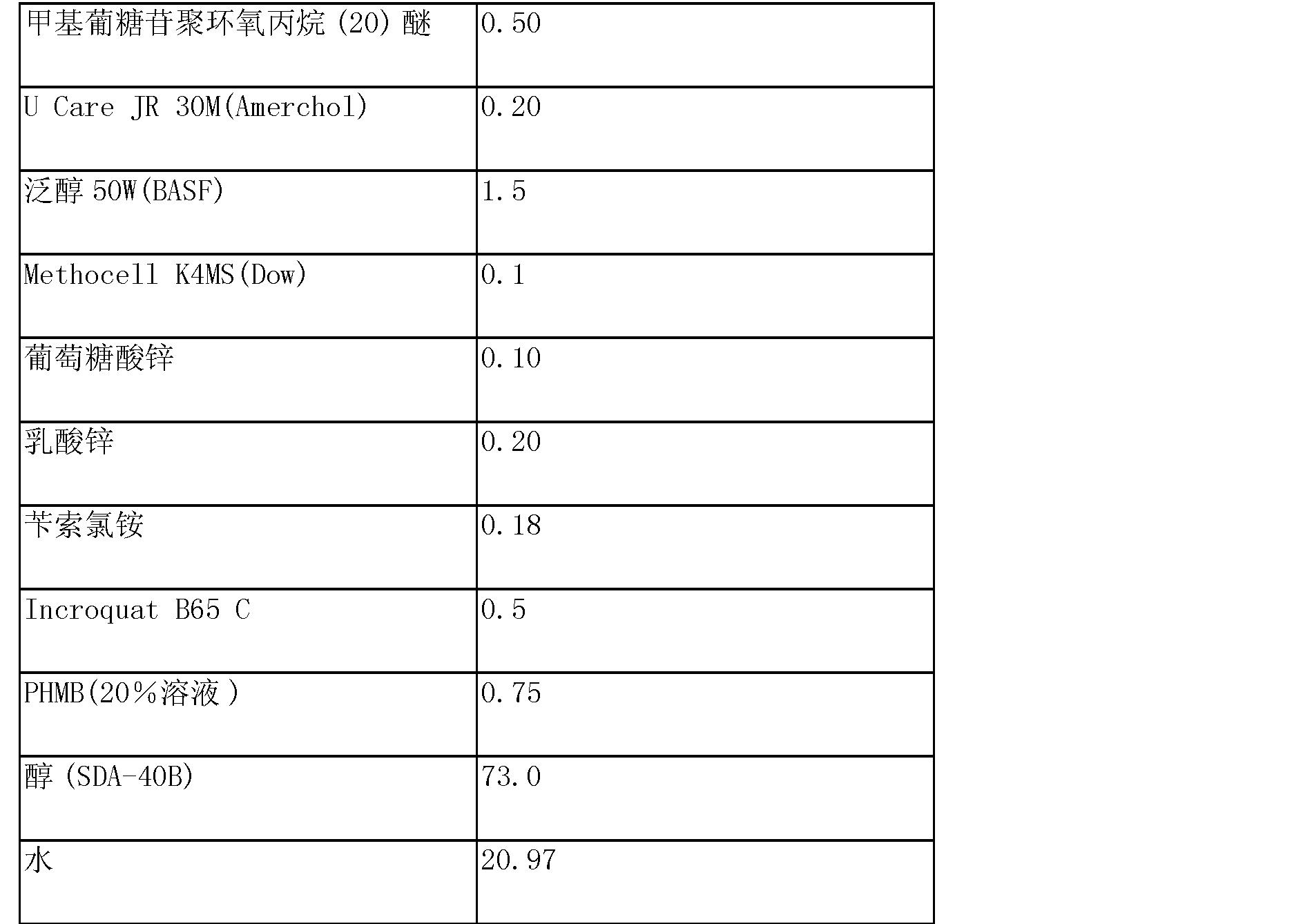 Figure CN101163455BD00361