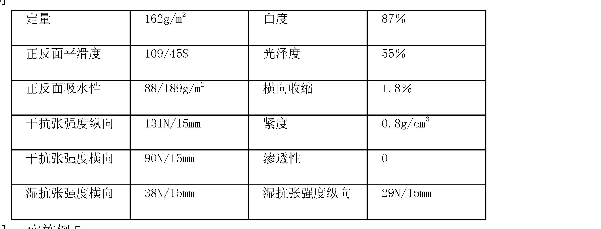 Figure CN101289824BD00081