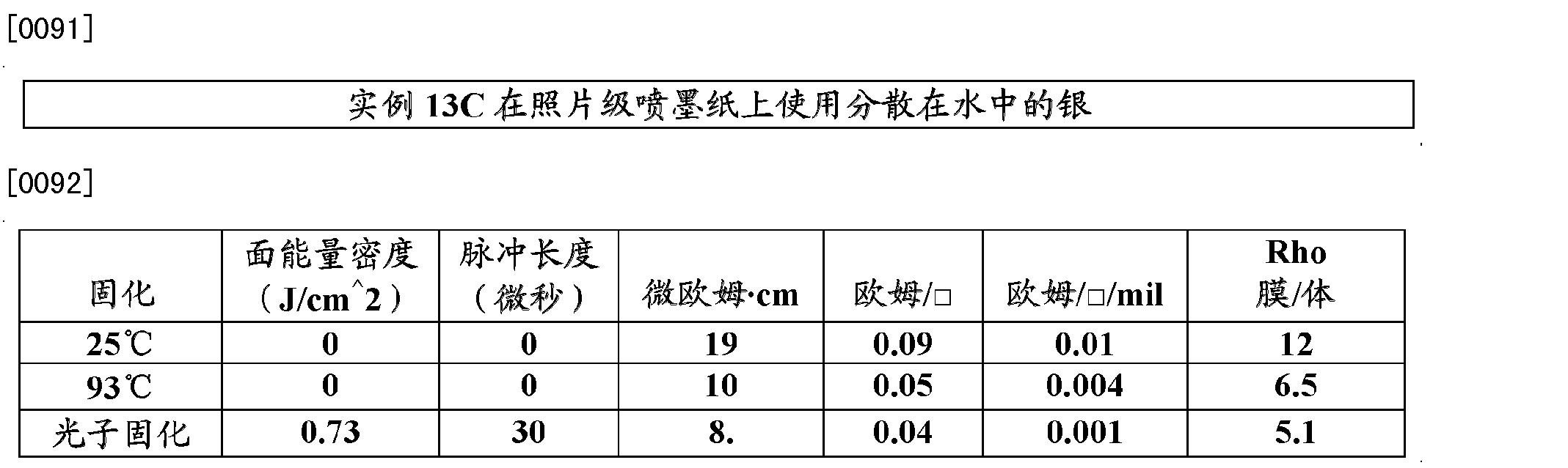 Figure CN102601363BD00132