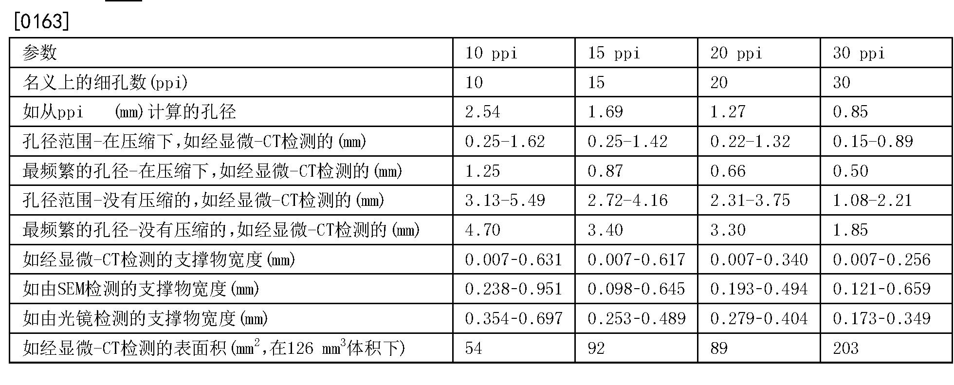 Figure CN103889476BD00152