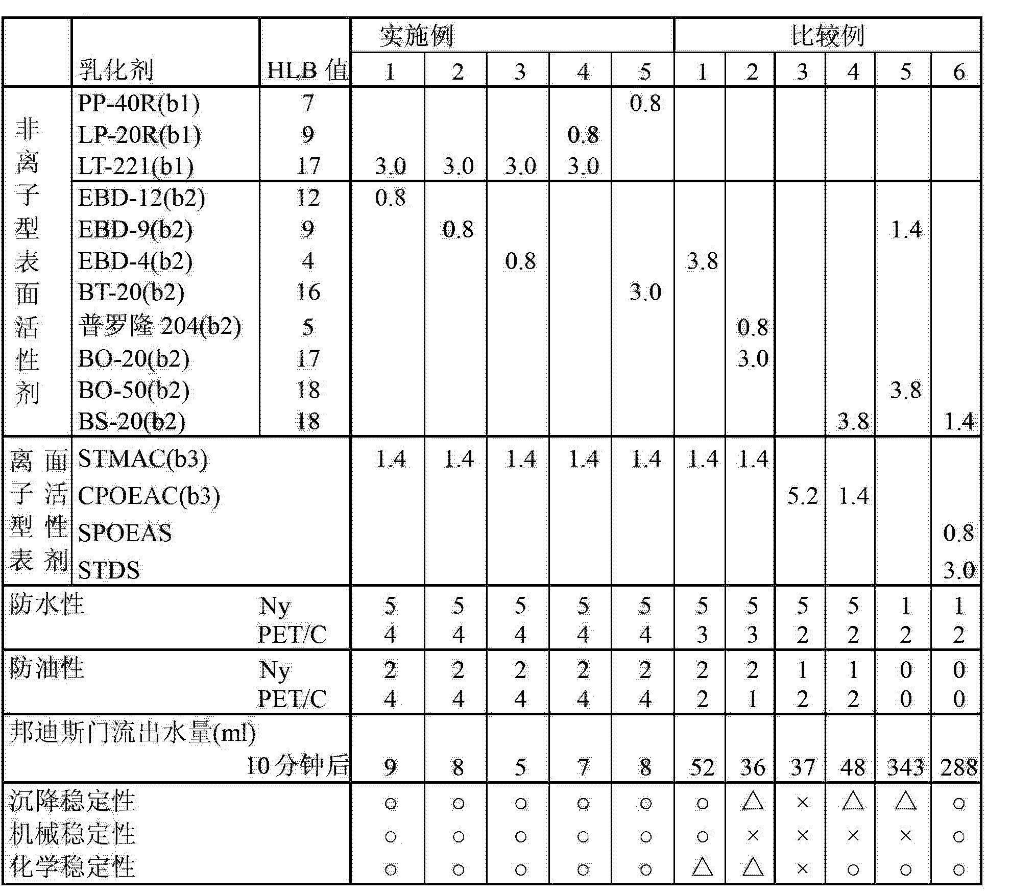 Figure CN103255622AD00161