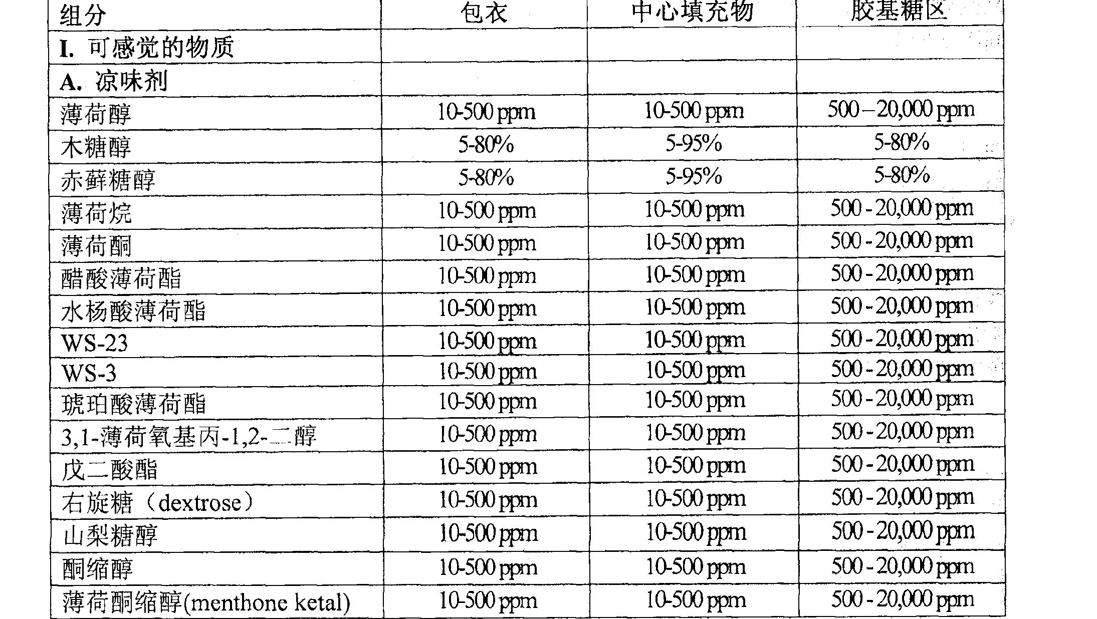 Figure CN101179943BD00391
