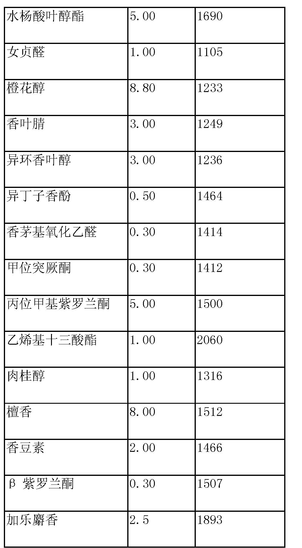 Figure CN101264333BD00131