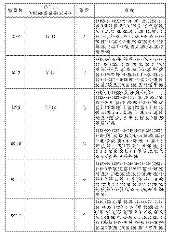 Figure CN102378762AD01471
