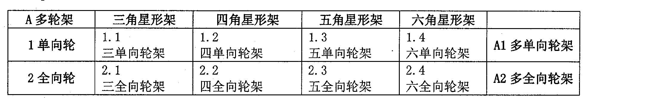 Figure CN103569181AC00021