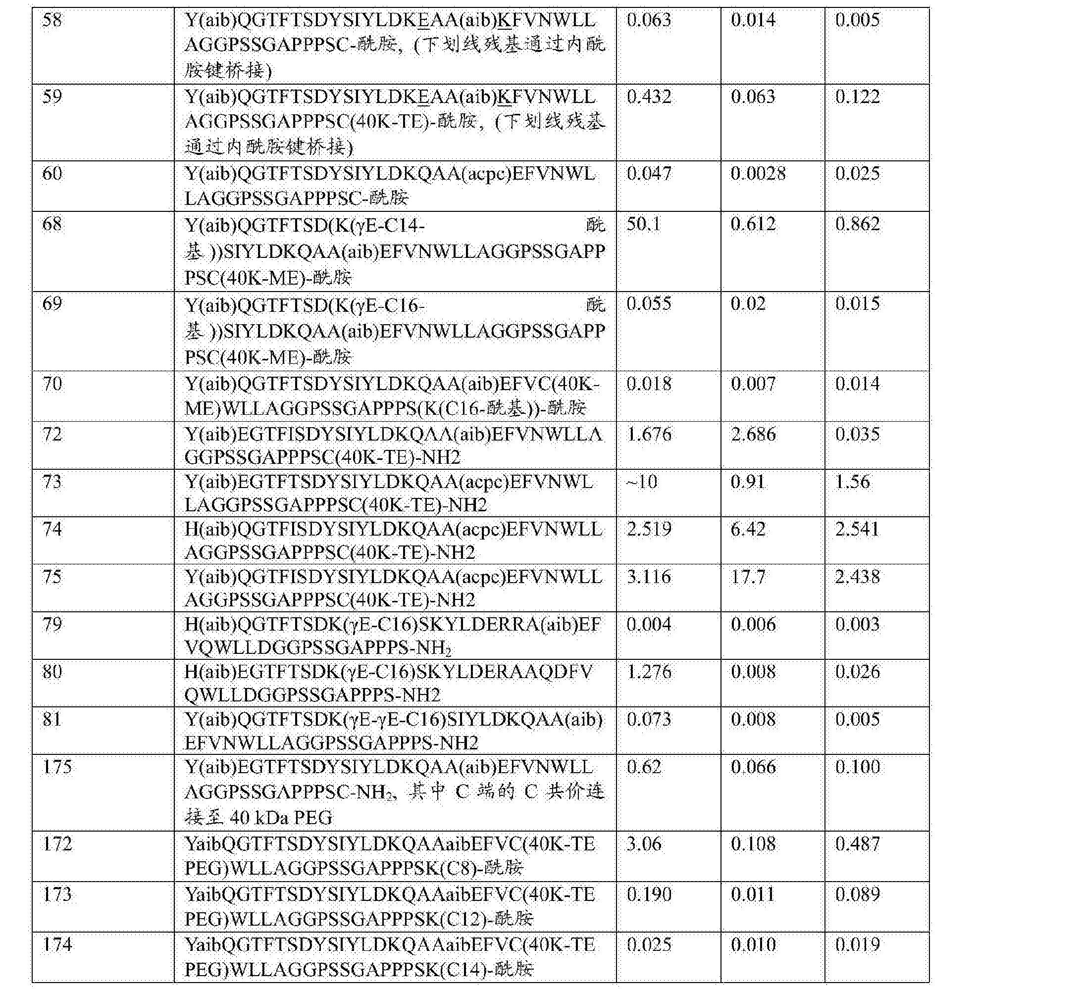 Figure CN103458920BD01061
