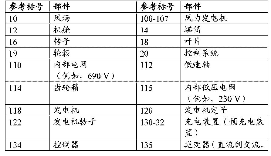Figure CN103001245BD00071