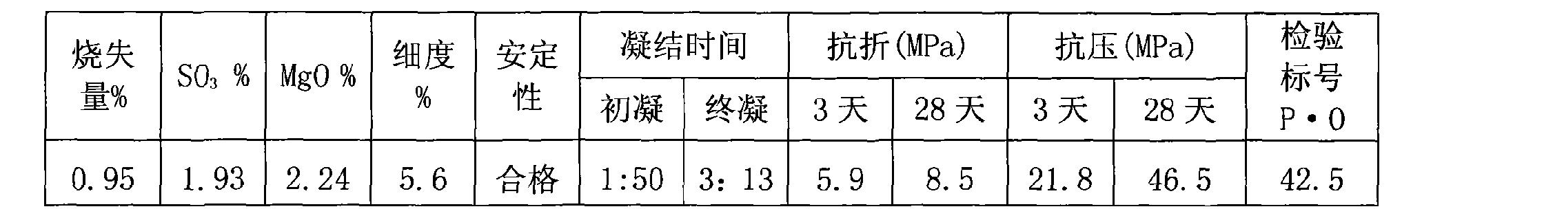 Figure CN101343047BD00161