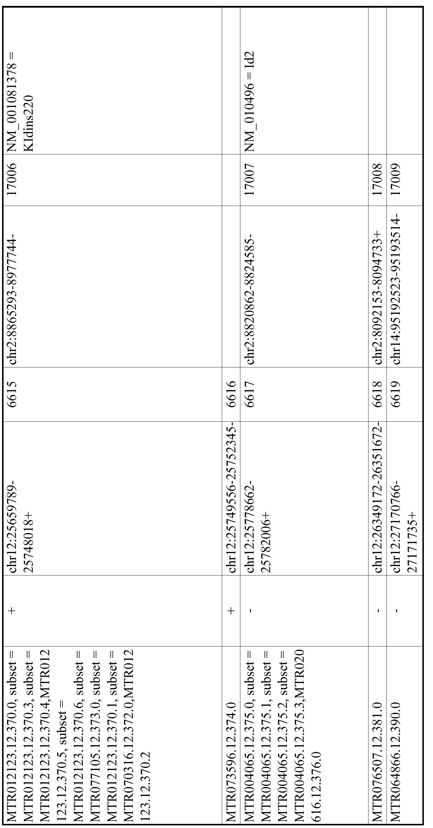Figure imgf001184_0001