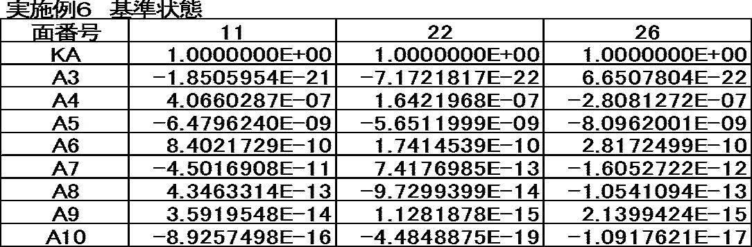 Figure JPOXMLDOC01-appb-T000029