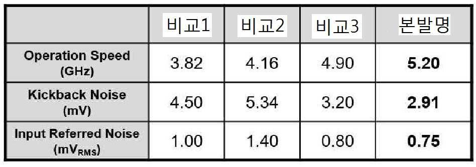 Figure 112016017837333-pat00002