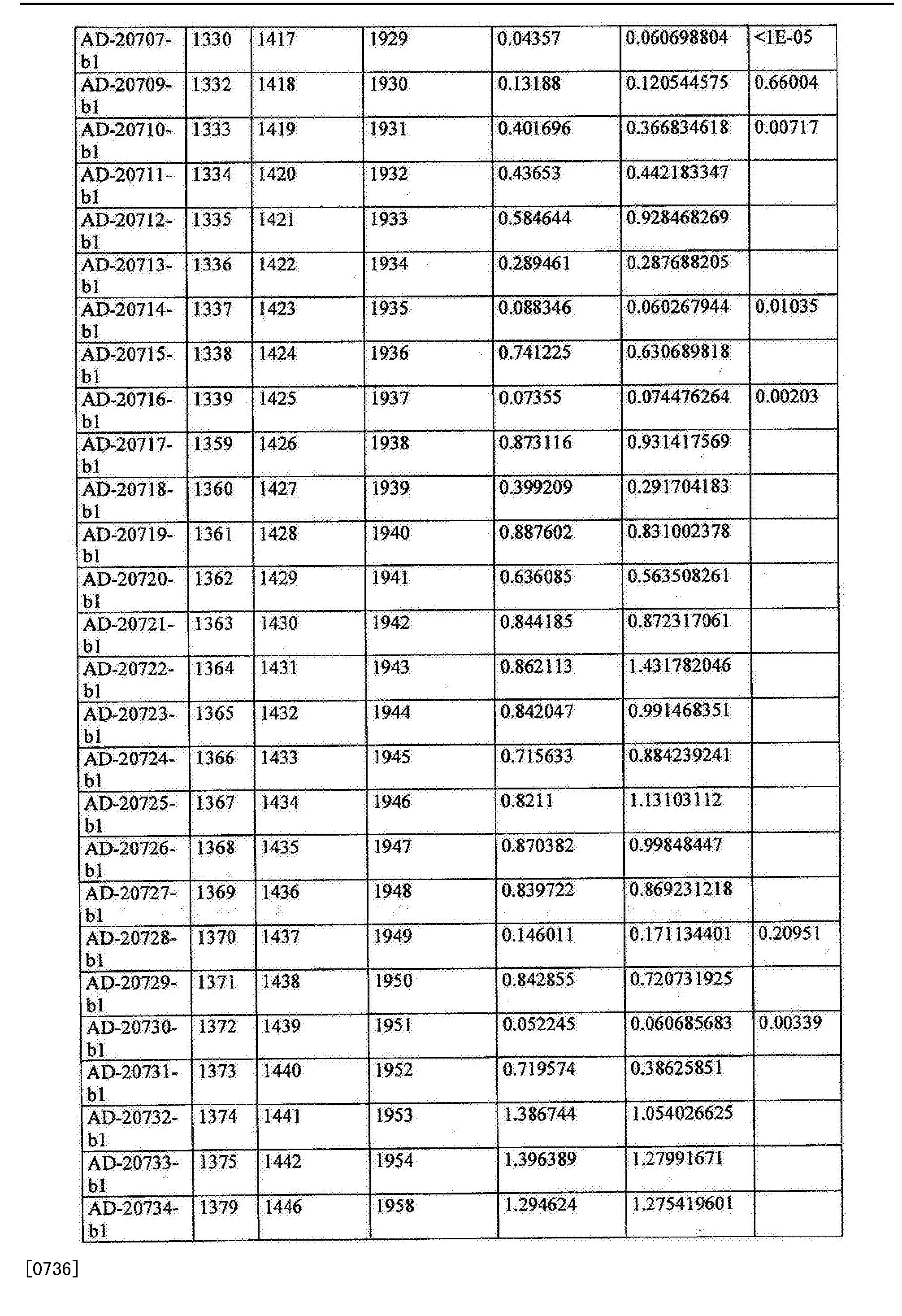 Figure CN105125572AD01291