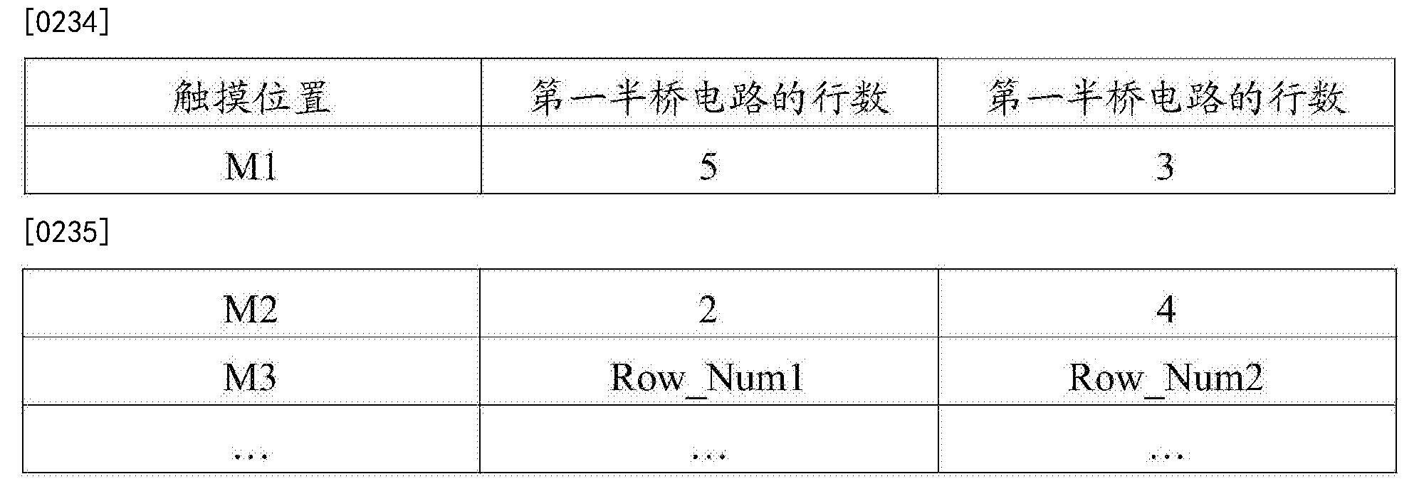 Figure CN106020559BD00261