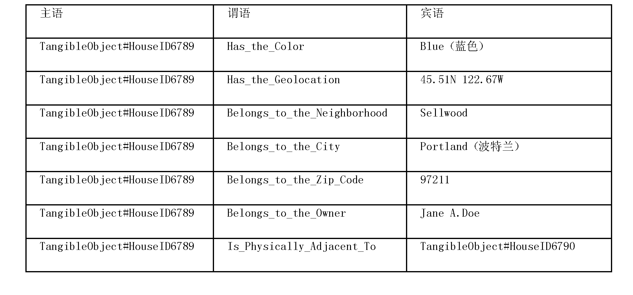Figure CN102741858AD00581