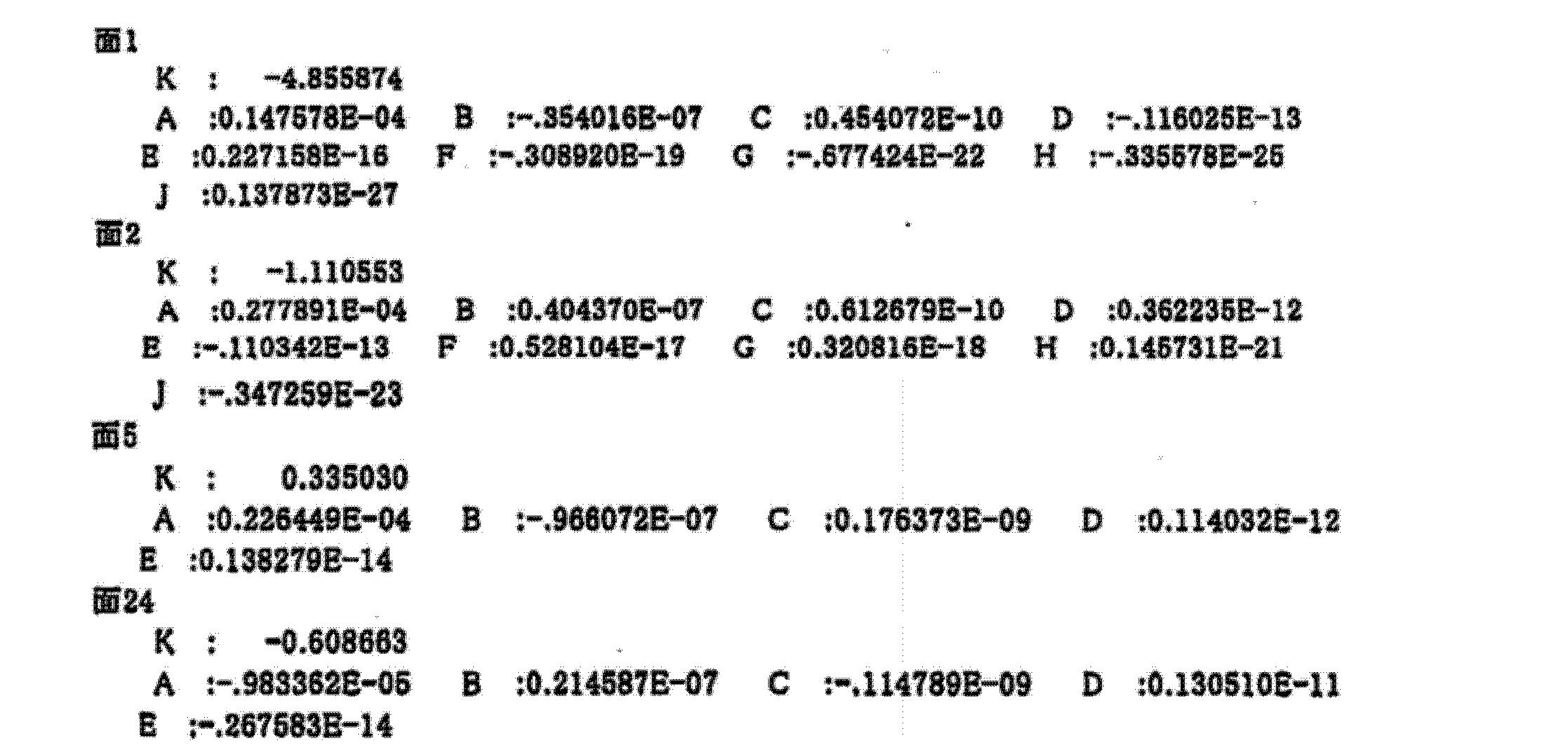 Figure CN103744170AD00221
