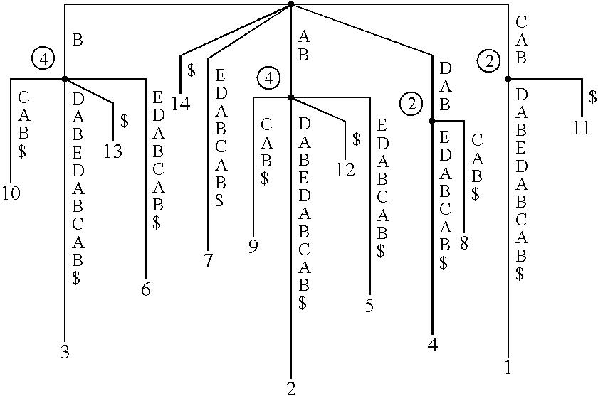 Figure US07065707-20060620-C00001