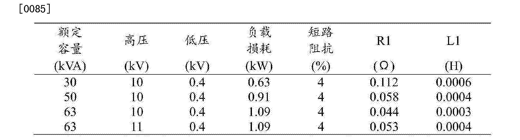 Figure CN105553515AD00091