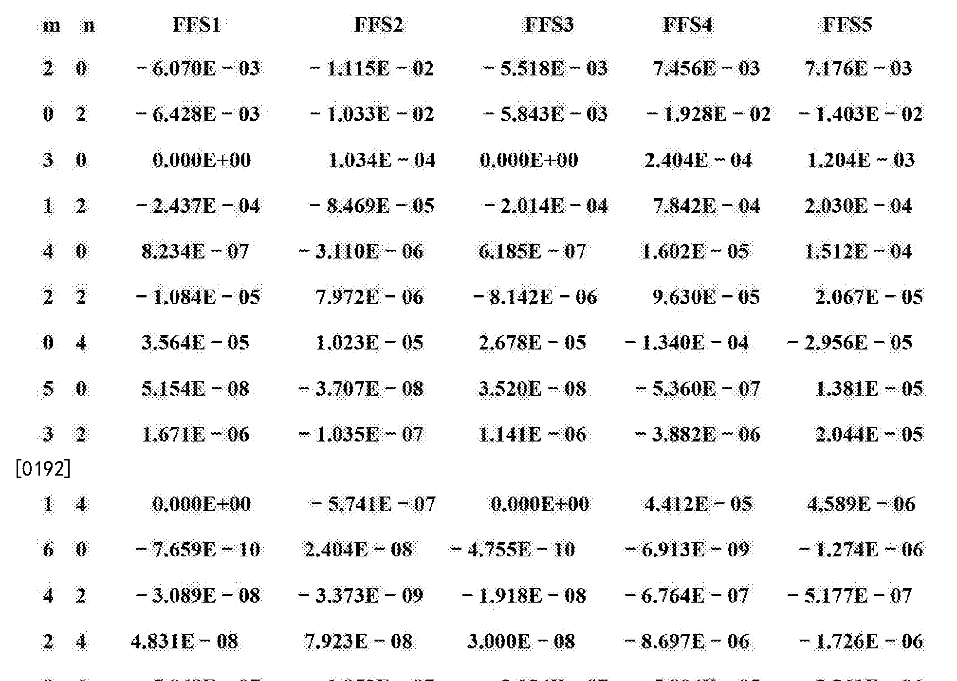 Figure CN103293674BD00202