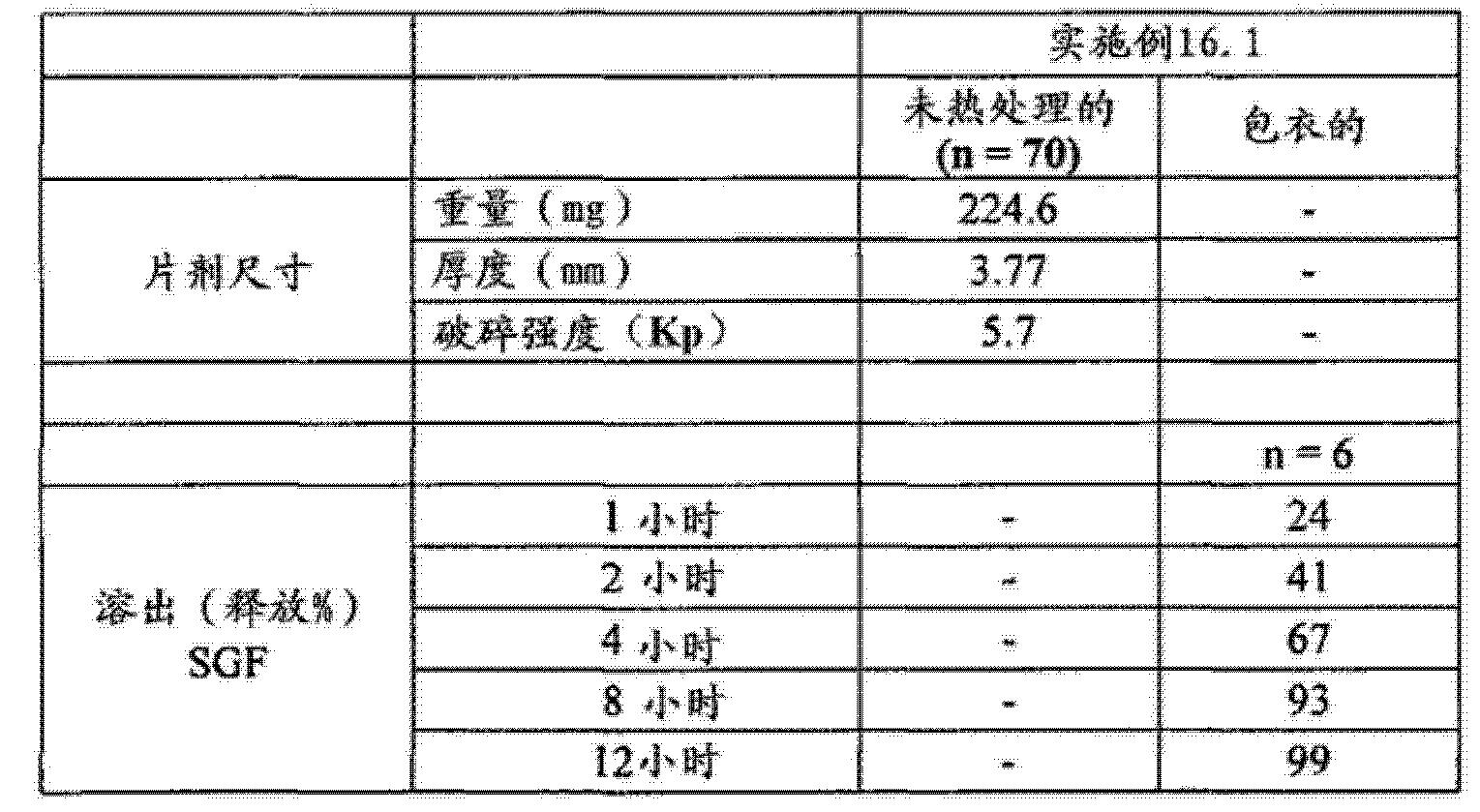 Figure CN102743355BD01231