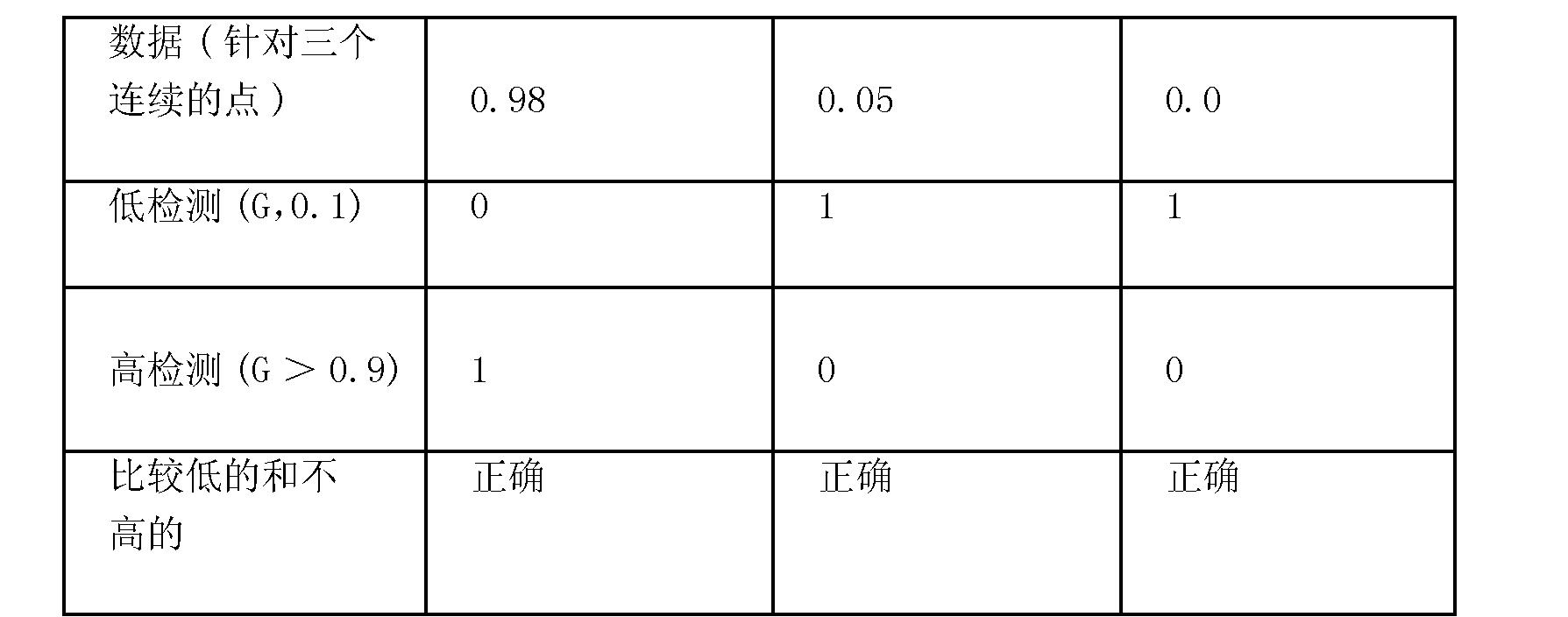 Figure CN101325028BD00091