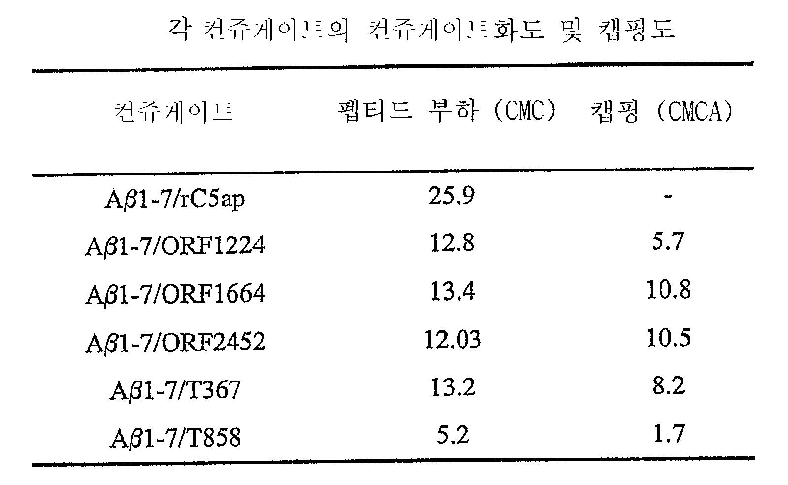 Figure 112011068200653-pat00025