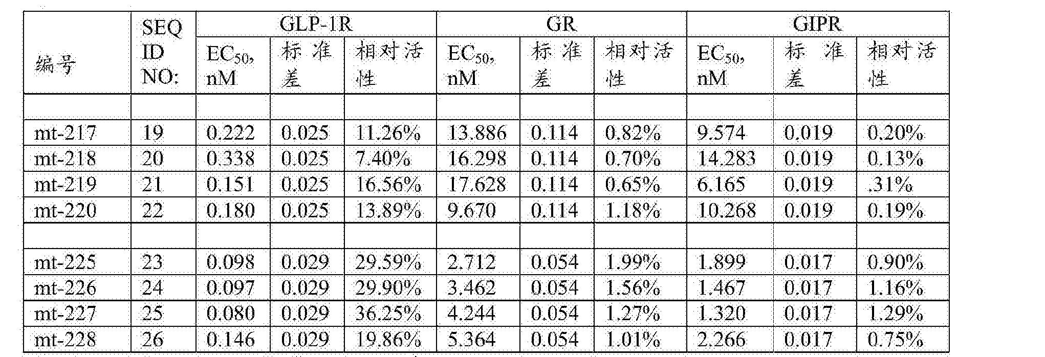 Figure CN103458920BD01022