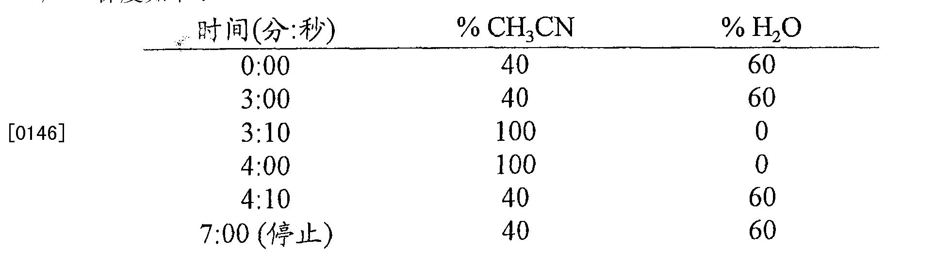Figure CN101166828BD00211