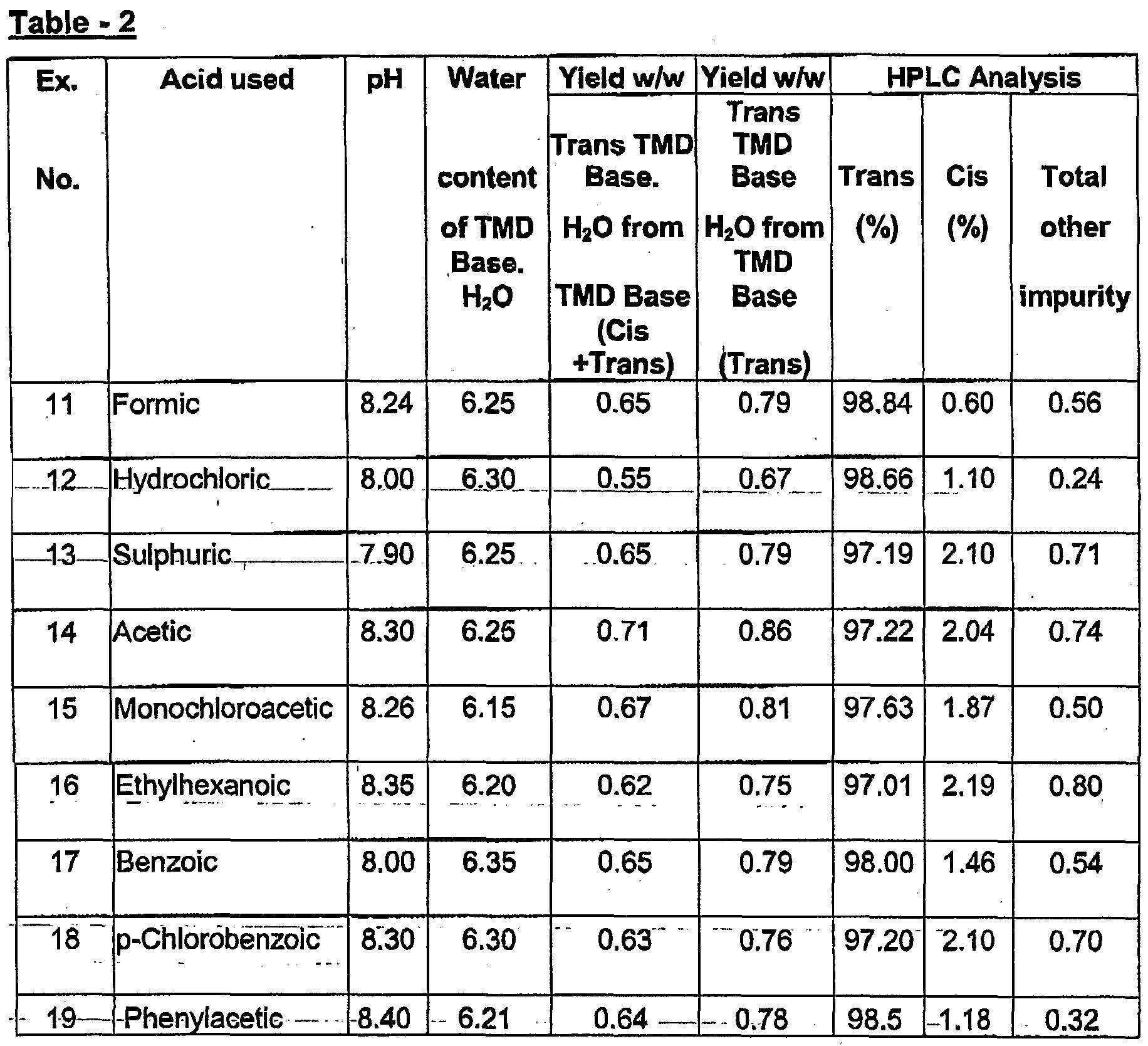 Figure imgf000014_0001