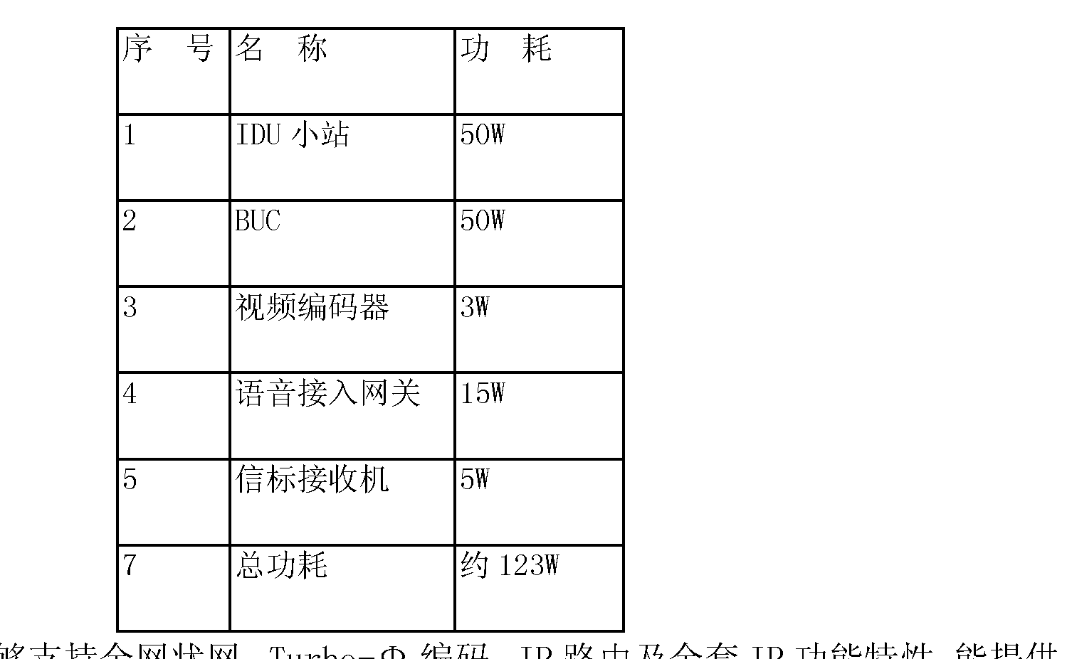 Figure CN102843179AD00101