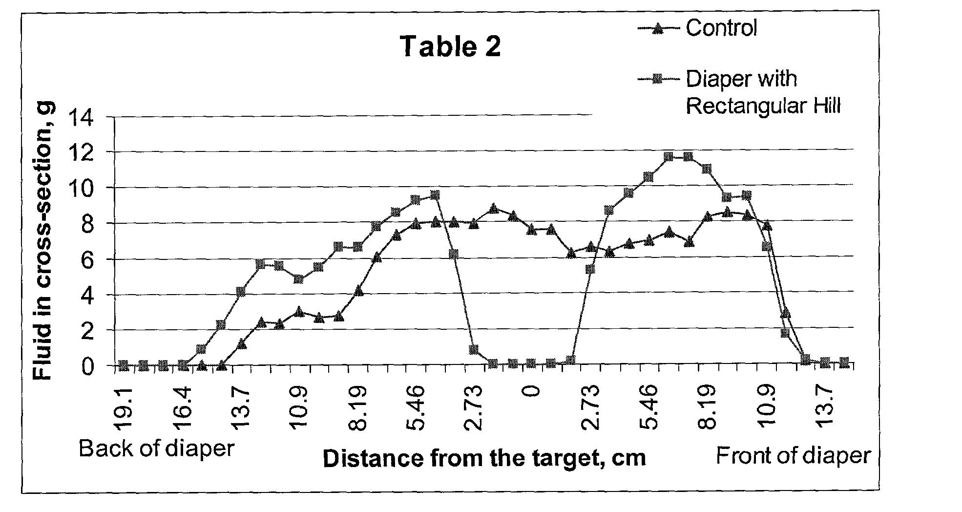 Figure US20030120249A1-20030626-P00002