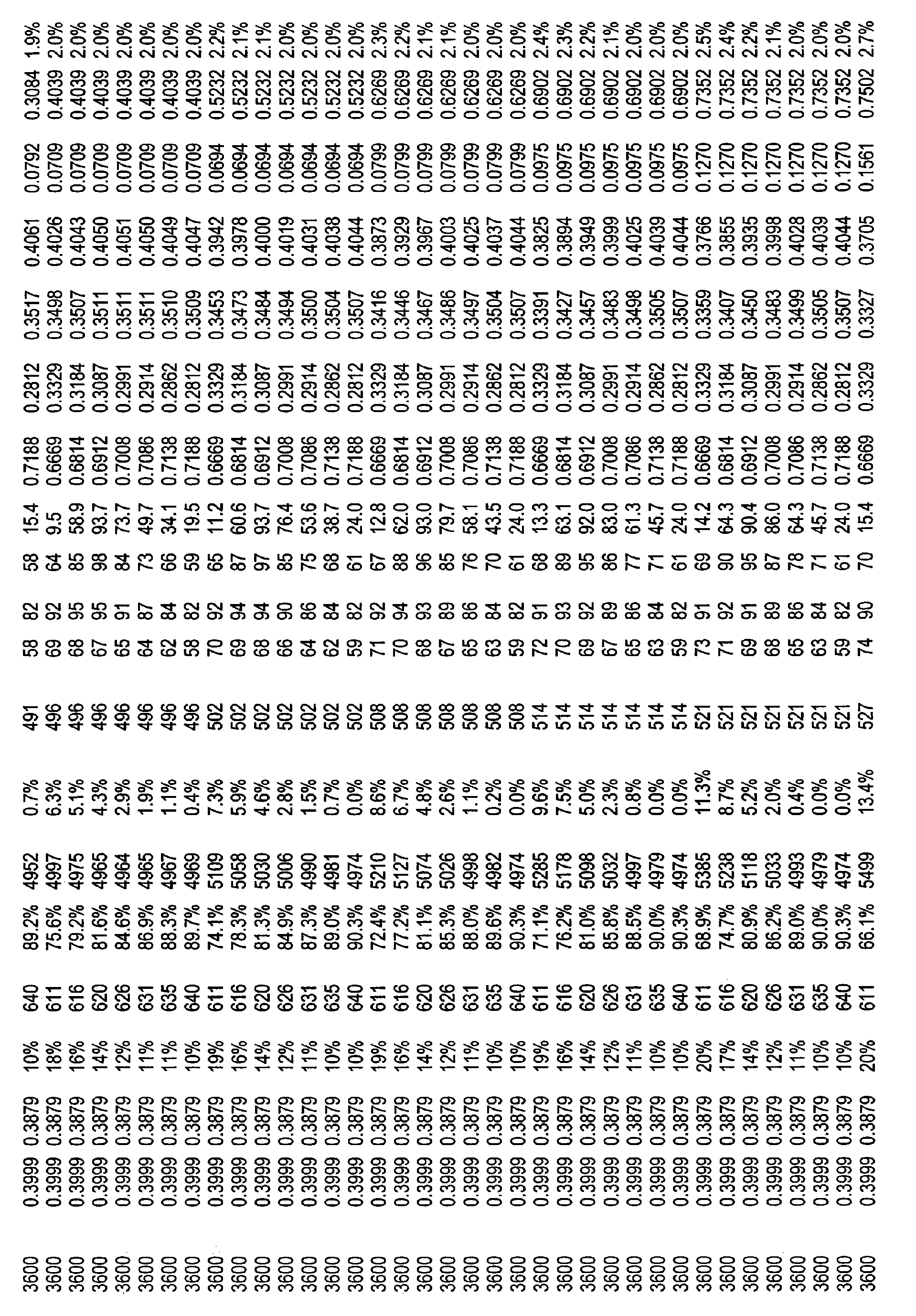 Figure CN101821544BD01021