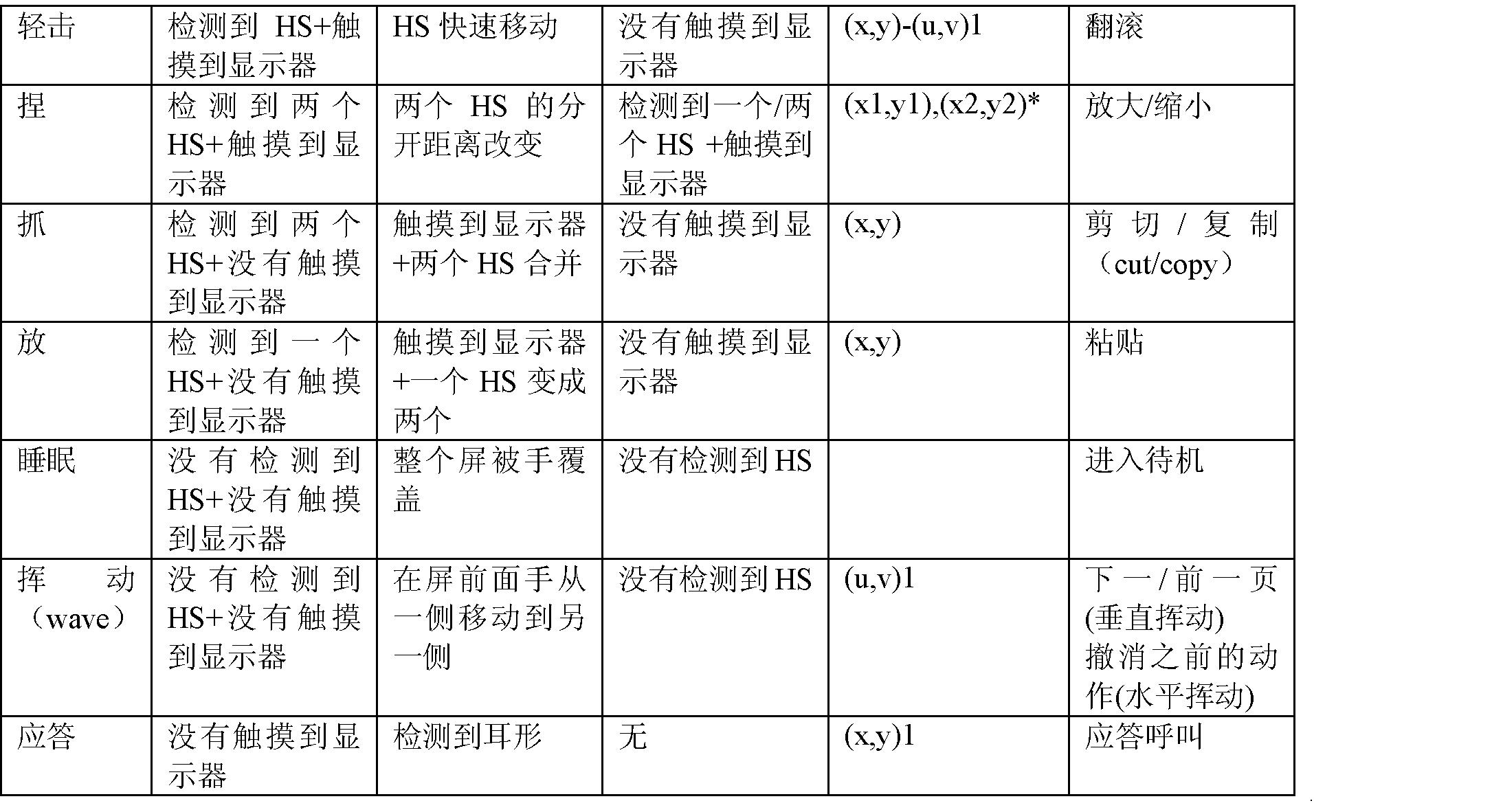 Figure CN102422254BD00161