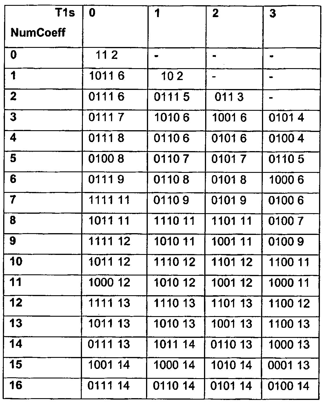 Figure 712010001453992-pct00026