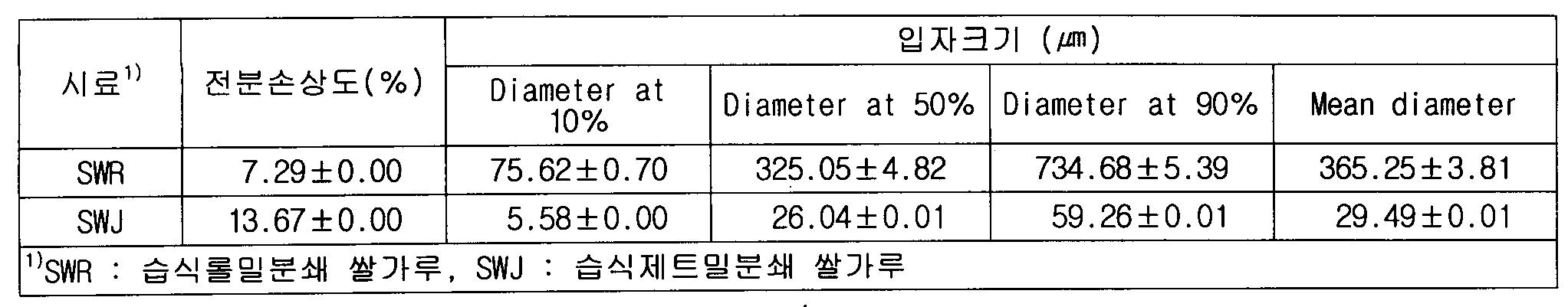 Figure 112010011519248-pat00001